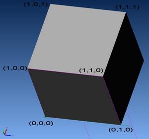 Cubo coordenadas