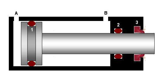 cilindrojuntas